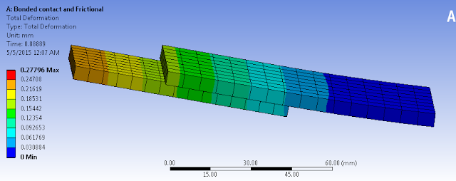 Ansys 14 5 Crackers