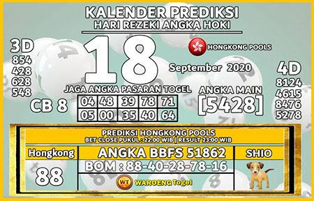Kalender Prediksi HK Sabtu 18 September 2021