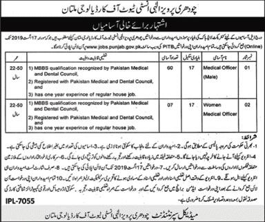 Govt Jobs in Multan