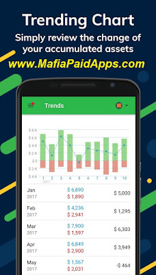 Money Lover Money Manager Premium Apk for Android | MafiaPaidApps