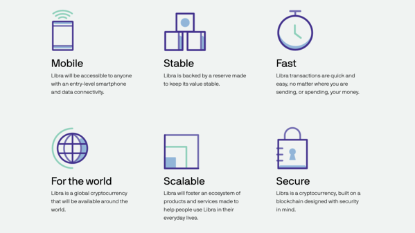 What is Libra? - Facebook's Cryptocurrency Libra, Explained