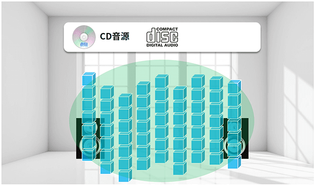 CD音源ビジュアルイメージ