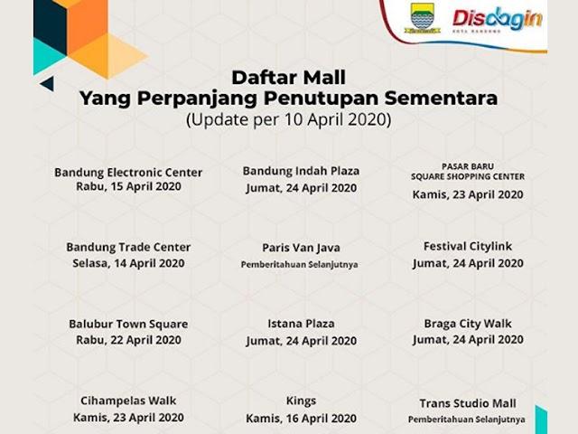Daftar Mall di Bandung yang Memperpanjang Masa Penutupan Bulan April 2020