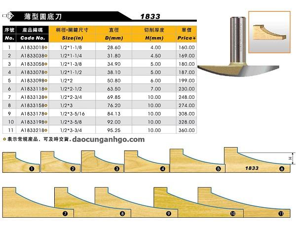 Catalog Mũi phay huỳnh ván cầu 1833