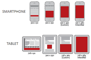 Ejemplos de anuncios para móviles