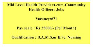 B.Sc Nursing Jobs in Haryana Goverment