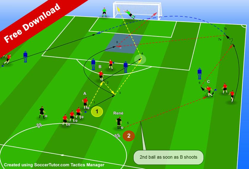 High Speed Of Play Training