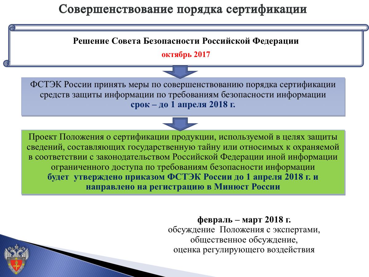 Проект сервис сертификация лицензирование и сертификация услуг отраслей товарного обращения