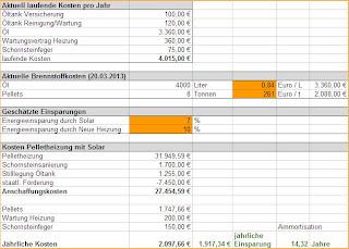 Kostenkalkulation Projekt