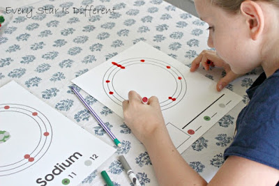 Drawing Atoms with Markers
