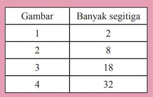 Kunci-Jawaban-Matematika-Kelas-8-Uji-Kompetensi-1-Halaman-34-35-36-37-38-39-40