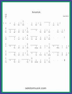not angka bulantok lagu daerah jawa barat