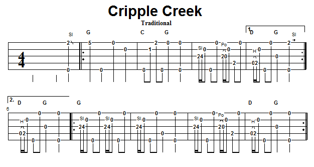 Banjo cripple creek banjo chords : Banjo : cripple creek banjo chords Cripple Creek Banjo Chords as ...