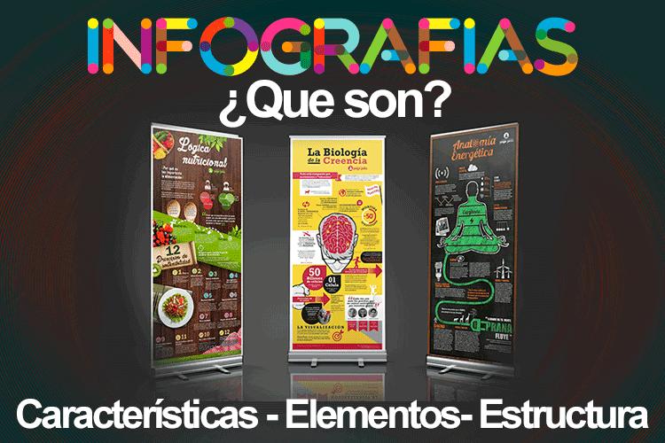 Significado de la infografía, concepto, características, partes y elementos 2021