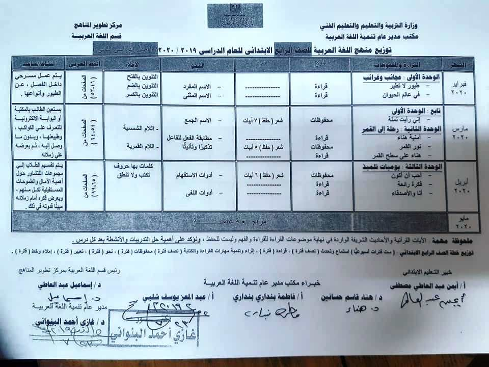توزيع منهج اللغة العربية لصفوف المرحلة الابتدائية ترم أول 2019 / 2020 %25D8%25AA%25D9%2588%25D8%25B2%25D9%258A%25D8%25B9%2B%25D9%2585%25D9%2586%25D9%2587%25D8%25AC%2B%25D8%25A7%25D9%2584%25D9%2584%25D8%25BA%25D8%25A9%2B%25D8%25A7%25D9%2584%25D8%25B9%25D8%25B1%25D8%25A8%25D9%258A%25D8%25A9%2B%25D9%2584%25D9%2584%25D9%2585%25D8%25B1%25D8%25AD%25D9%2584%25D8%25A9%2B%25D8%25A7%25D9%2584%25D8%25A7%25D8%25A8%25D8%25AA%25D8%25AF%25D8%25A7%25D8%25A6%25D9%258A%25D8%25A9%2B%25283%2529