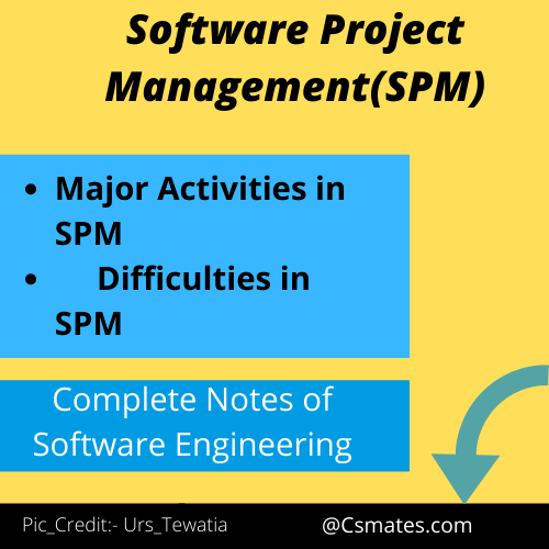 what is software project management(SPM in Software Engineering):Click Here