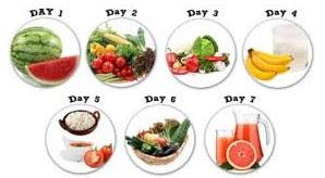Jenis-Jenis Diet Cepat Kurus | Cepat Menurunkan Berat Badan Menjadi ideal