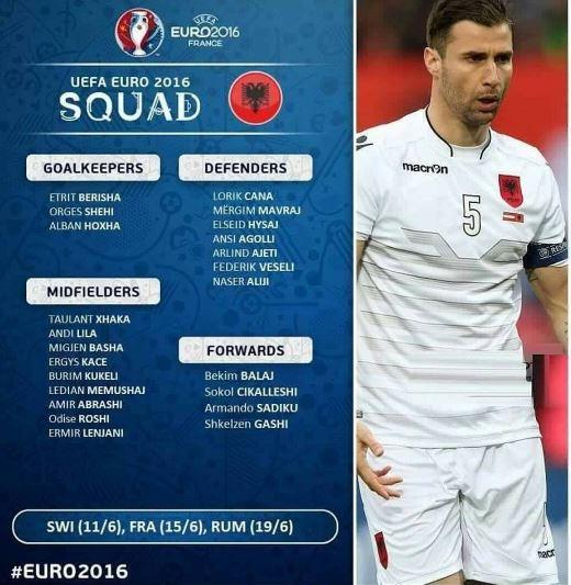 Albania Euro 2016 - La formazione