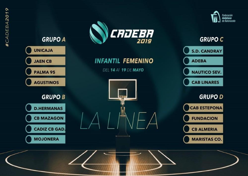 Eurobasket Calendario.Vive El Basket Con Eduardo Burgos Sorteo De Grupos Y Calendario Del