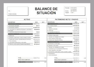 niif 16 sobre arrendamientos: balance de situación