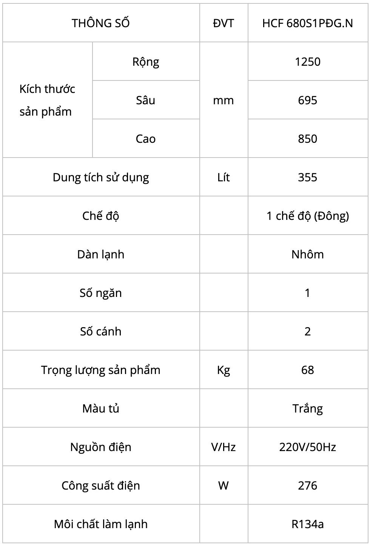 Thông số kỹ thuật Tủ đông Hòa Phát trưng bày HCF 680S1PĐG.N
