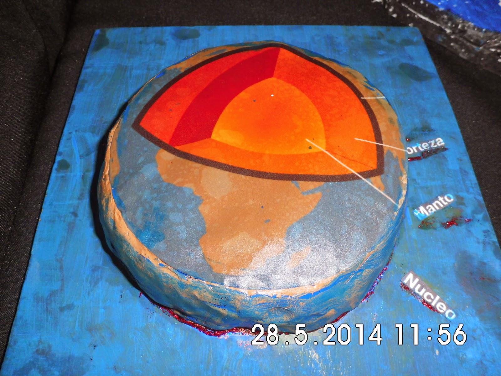 Kitchen Cabinet Refacing Ideas Maqueta De Las Capas De La Tierra Con Plastilina