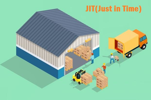 JIT(Just in Time)- 5 Reasons Why JIT Is Important For Your Business