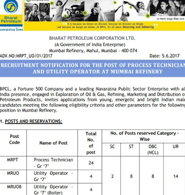 Bharat Petroleum Corporation Limited, (BPCL), 32
