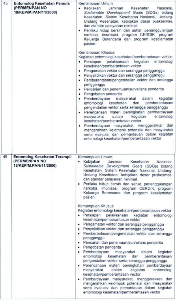 Kisi-kisi Materi SKB CPNS 2021: Entomolog Kesehatan (Pemula & Terampil)