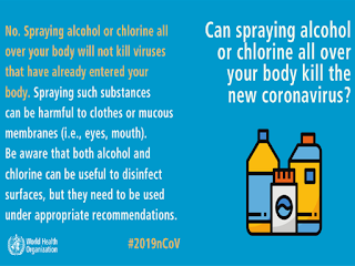 Corona virus dies from alcohol / chlorine spray on the body