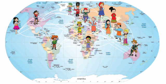 "Materi Kelas 6 SD/MI Bahasa Inggris ""Globalization and its Benefits"""