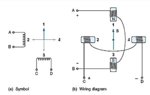 Motor stepper dua-phase (bipolar)
