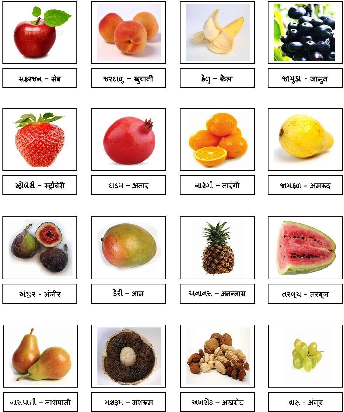 List Of Food Names In Sanskrit