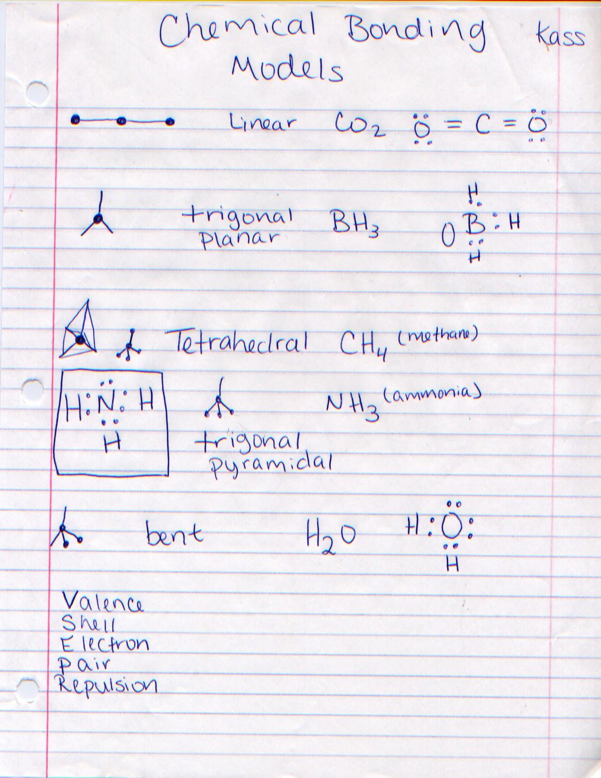 Kassidy S Penny S Chemistry Blog Chemical Bonding