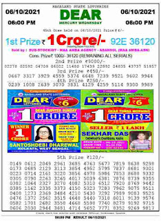 Dear State Lottery Sambad 6.10.2021 Result Today at 6 PM