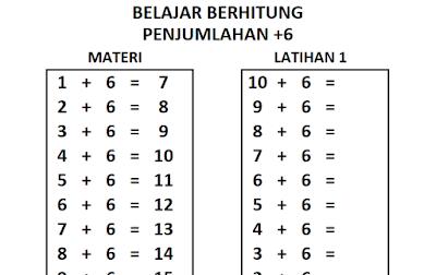 Belajar Berhitung Penjumlahan Bilangan +6