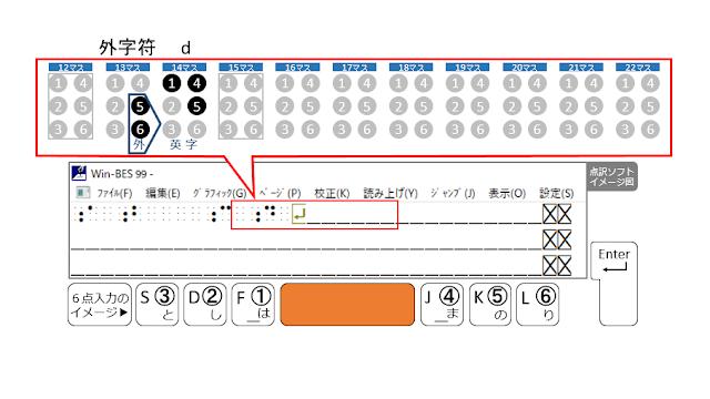 1行目の15マス目がマスあけされた点訳ソフトのイメージ図とSpaceがオレンジで示された6点入力のイメージ図