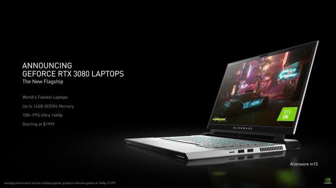 Nvidia RTX 3080 series Laptop