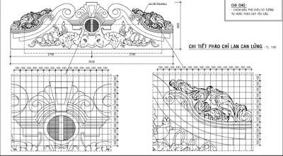Phong cách thiết kế tân cổ điển