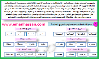 Arabic-notes-first-year-second-term