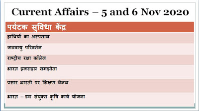 Today Current Affairs In Hindi , Current News In Hindi