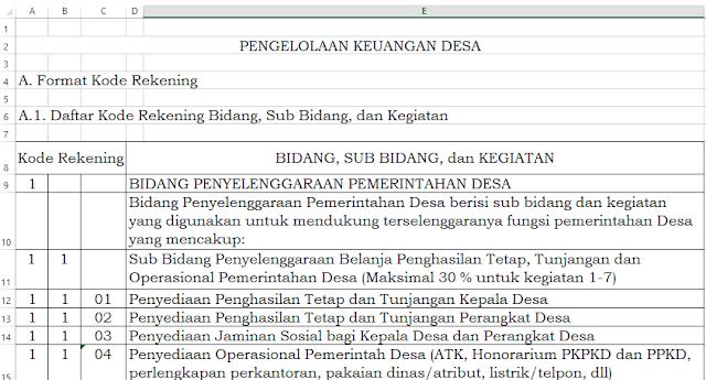 kode-rekening-penyusunan-apb-nagari/desa