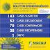 Em apenas 48hs Macau tem acréscimo de 23% de novos caso da COVID-19 , se permanecermos nesse percentual de crescimento dentro de 10 dias ultrapassaremos a barreira de 150 infectados
