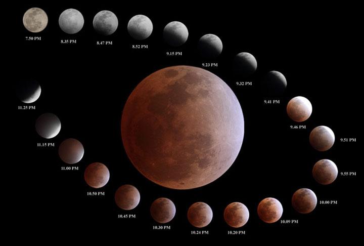 Contoh gerhana bulan