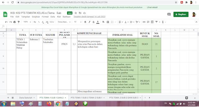 Kisi-kisi PTS Tematik Kelas 6 Tema 3 Subtema 1-2 Kurikulum 2013 Revisi Terbaru