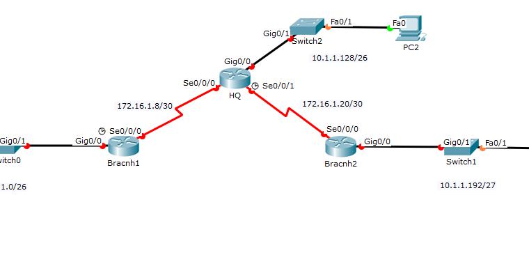 Записки инженера Cisco: Cisco Packet Tracer Статическая ...