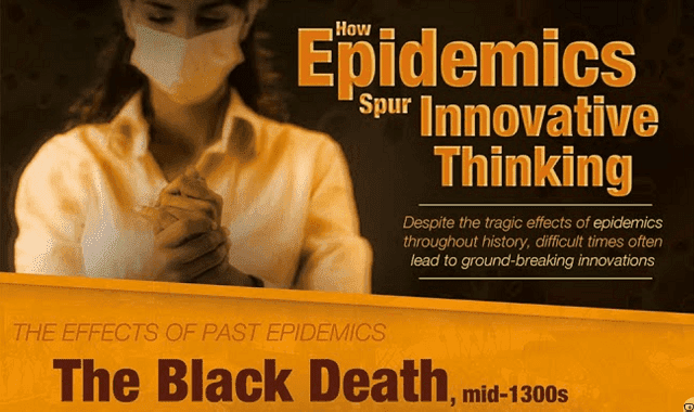 How Epidemics Spur Innovative Thinking #infographic