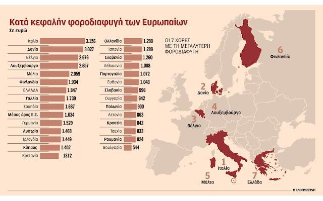 Με 94 εκατ. ευρώ ανά ώρα «τρέχει» η φοροδιαφυγή στην Ευρώπη
