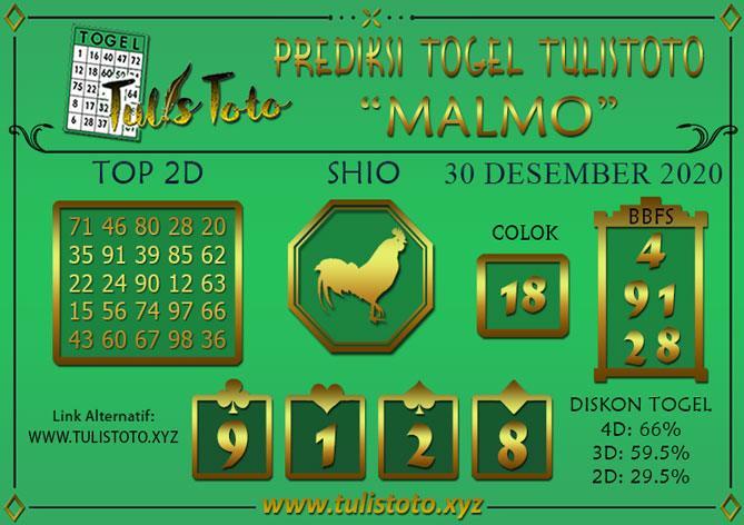 Prediksi Togel MALMO TULISTOTO 30 DESEMBER 2020