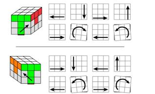 Rubits cube tips